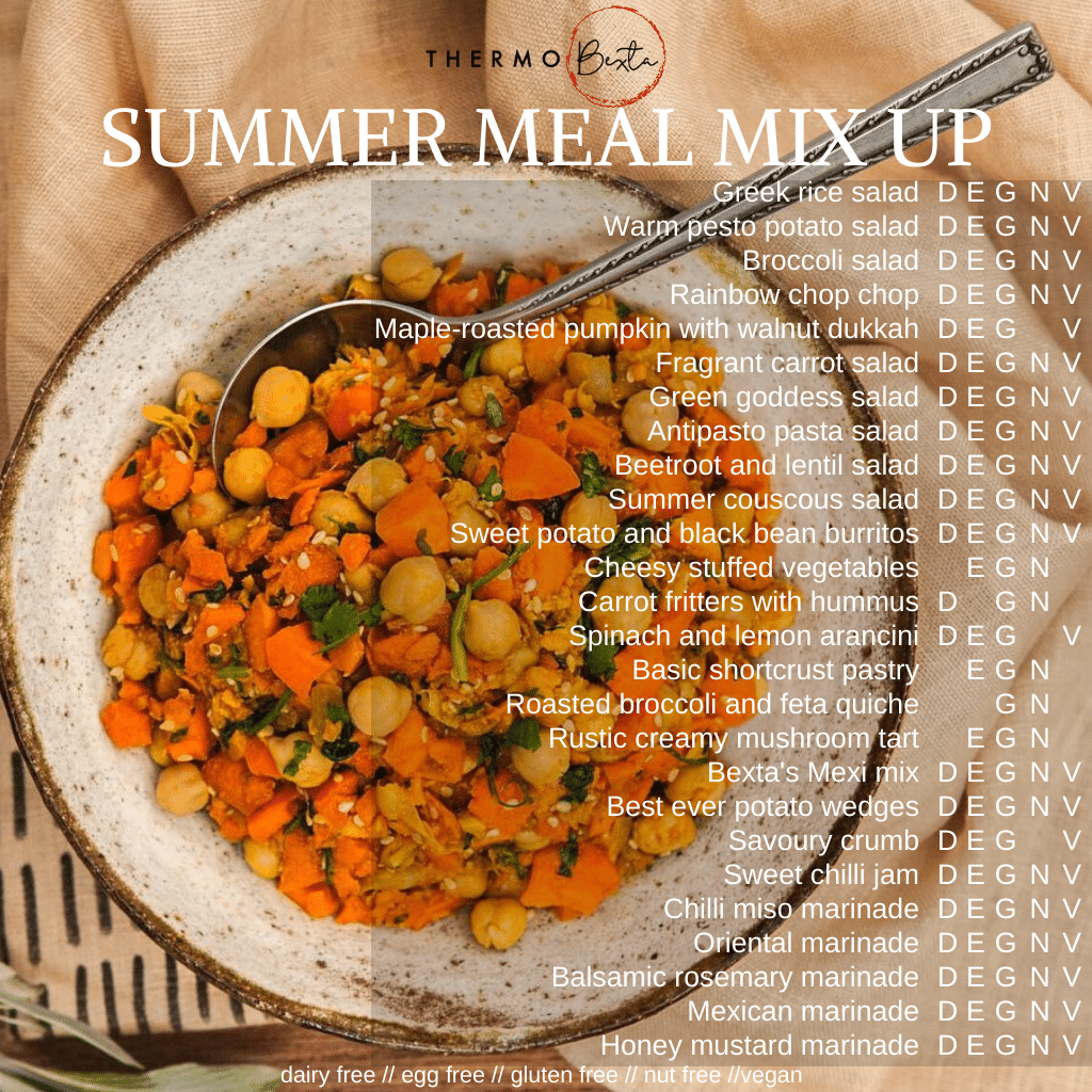 summer meal mix up index